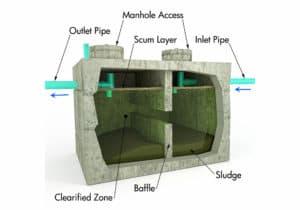 Septic-Tank-Repairs